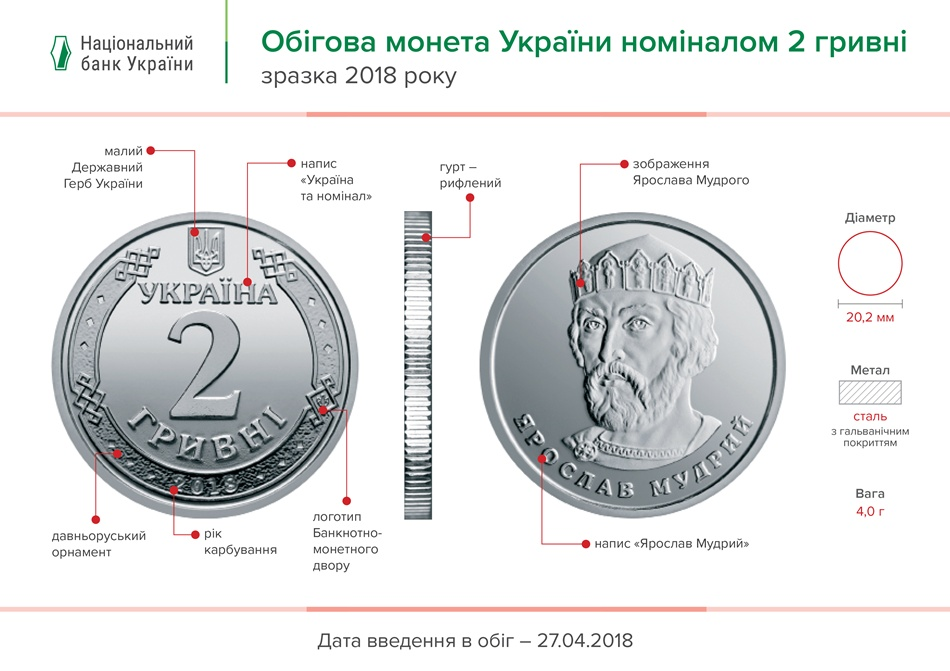 Фото: newcoins.bank.gov.ua
